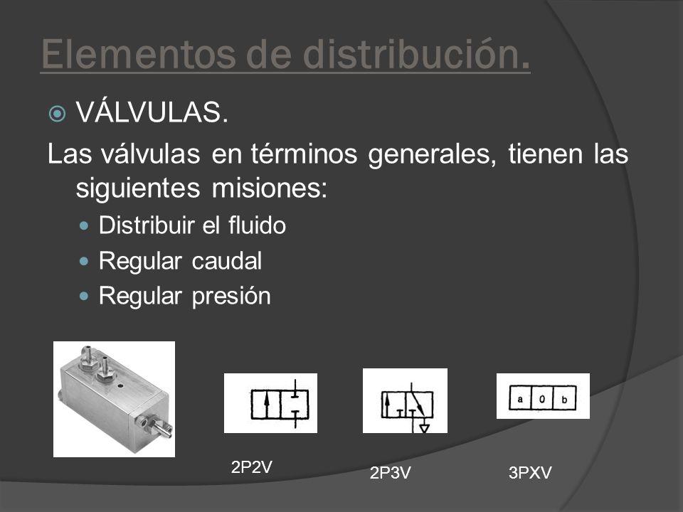 Elementos de distribución.