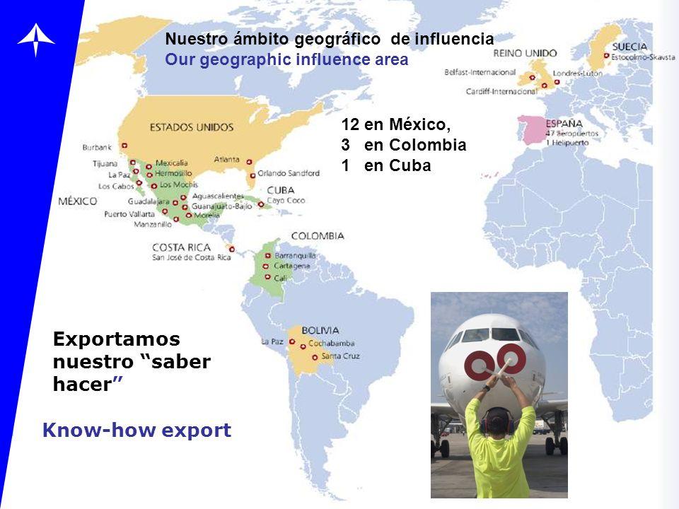 Exportamos nuestro saber hacer