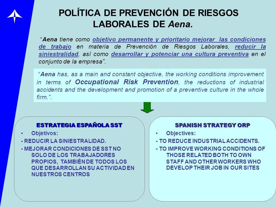 POLÍTICA DE PREVENCIÓN DE RIESGOS LABORALES DE Aena.
