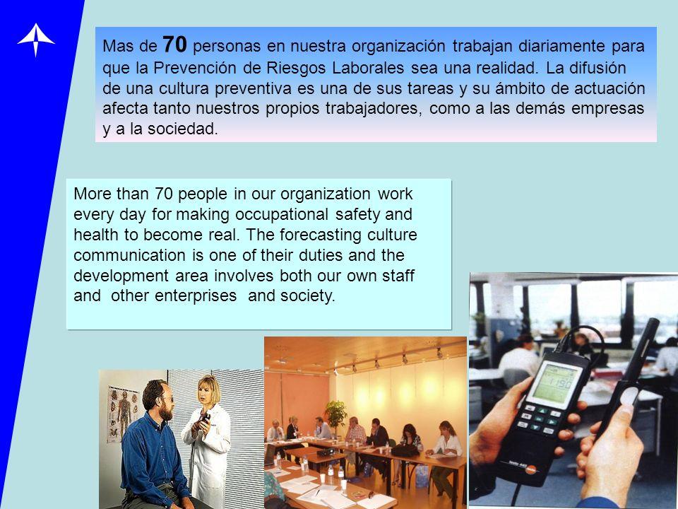 Mas de 70 personas en nuestra organización trabajan diariamente para que la Prevención de Riesgos Laborales sea una realidad. La difusión de una cultura preventiva es una de sus tareas y su ámbito de actuación afecta tanto nuestros propios trabajadores, como a las demás empresas y a la sociedad.