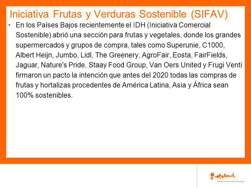 Iniciativa Frutas y Verduras Sostenible (SIFAV)