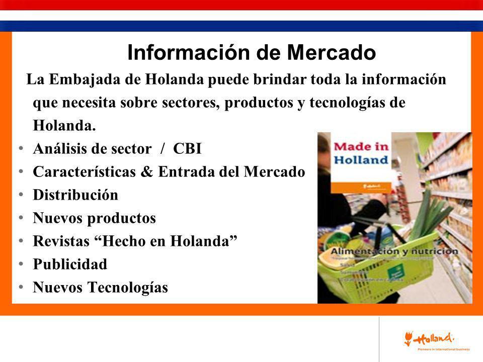 Información de Mercado