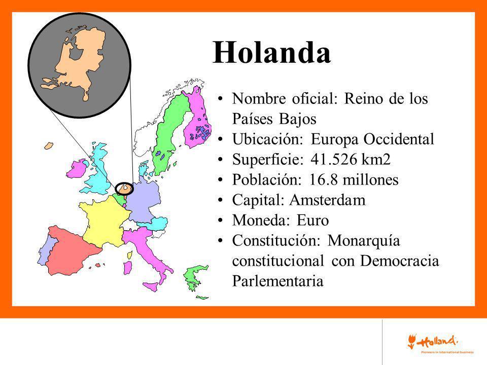 Holanda Nombre oficial: Reino de los Países Bajos