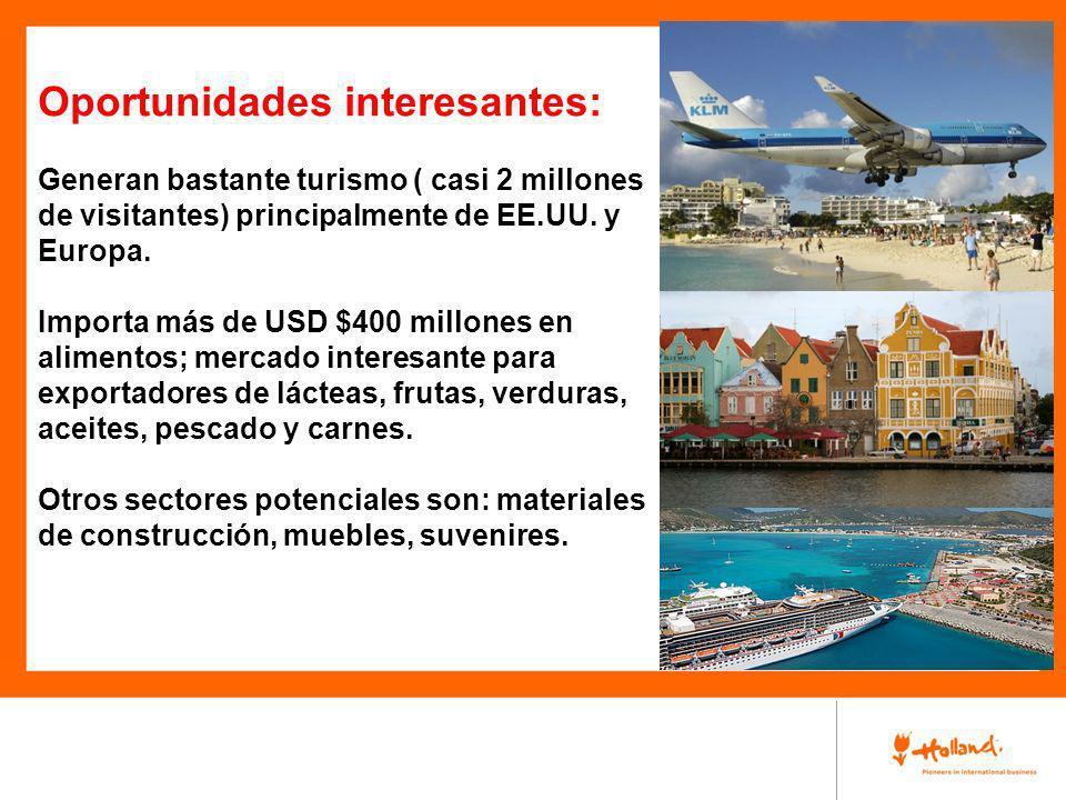 Oportunidades interesantes: Generan bastante turismo ( casi 2 millones de visitantes) principalmente de EE.UU.