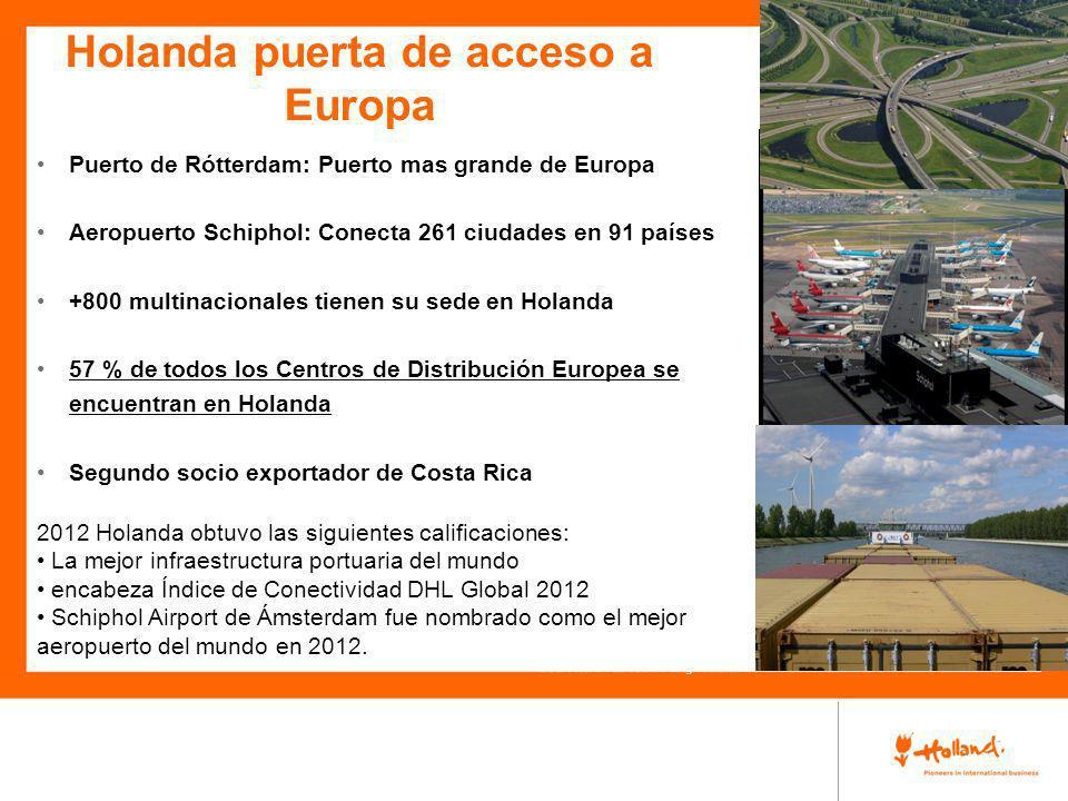 Holanda puerta de acceso a Europa
