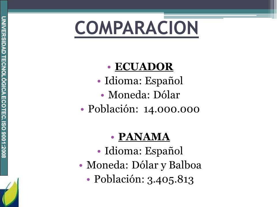 COMPARACION ECUADOR Idioma: Español Moneda: Dólar