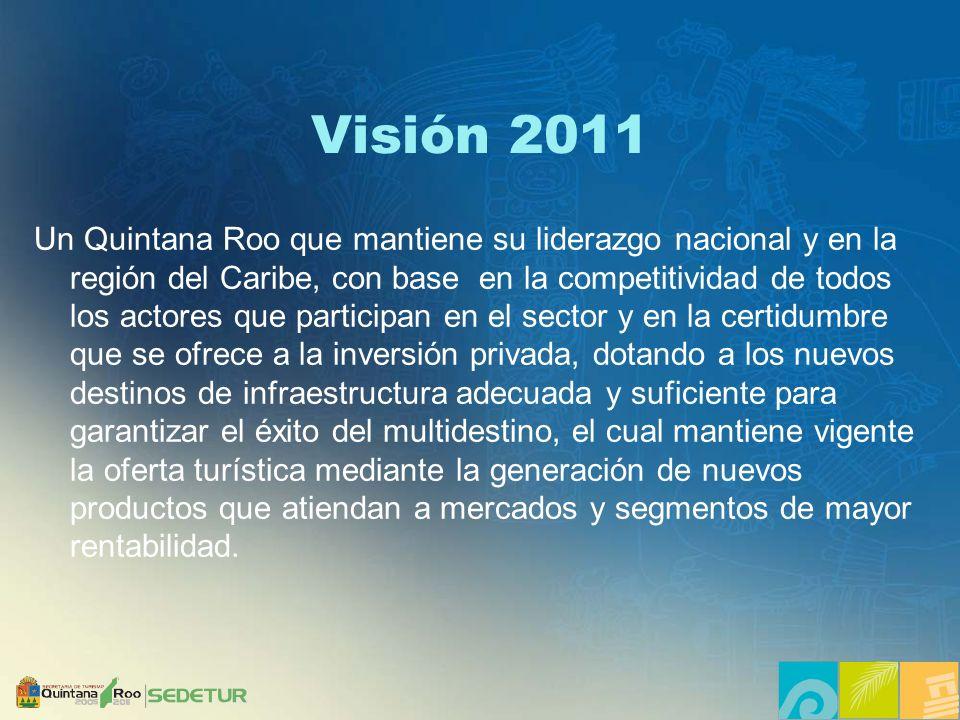Visión 2011