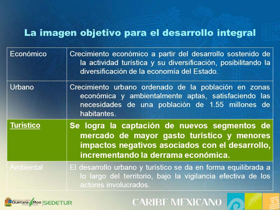La imagen objetivo para el desarrollo integral