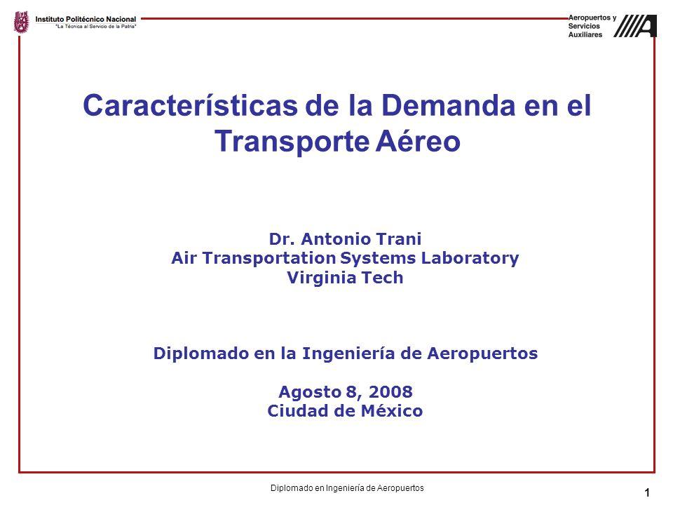 Características de la Demanda en el Transporte Aéreo