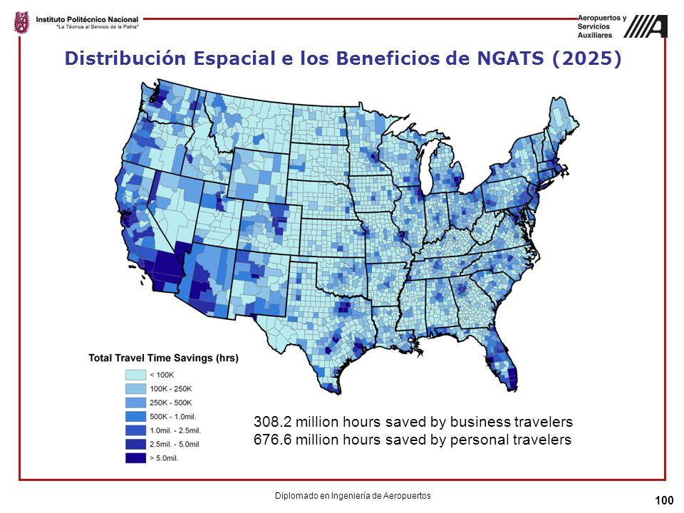 Distribución Espacial e los Beneficios de NGATS (2025)