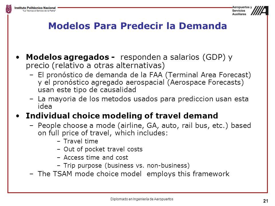 Modelos Para Predecir la Demanda