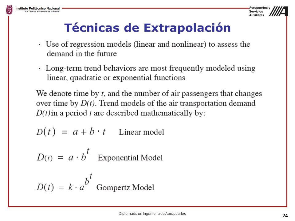 Técnicas de Extrapolación