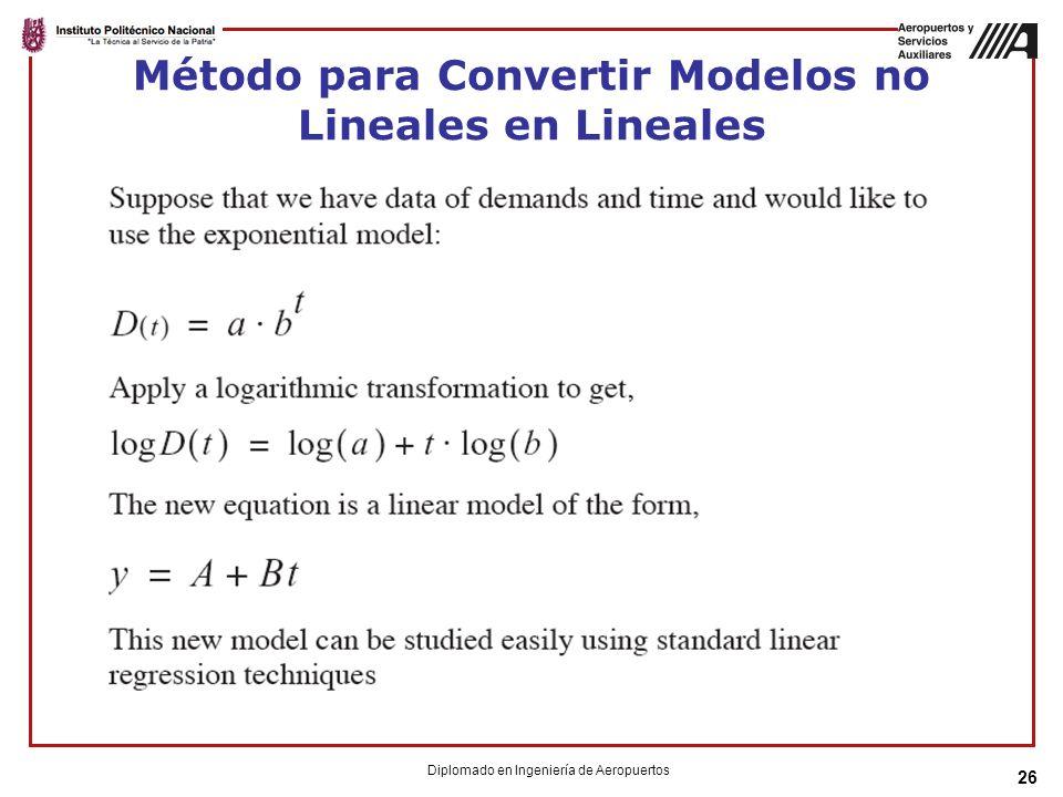 Método para Convertir Modelos no Lineales en Lineales
