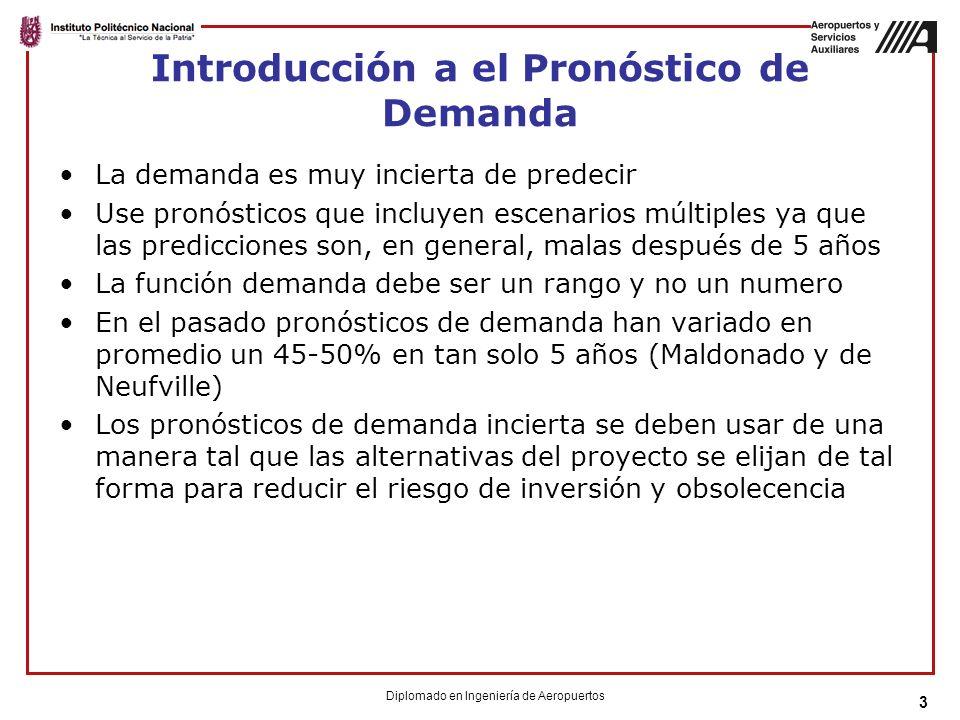 Introducción a el Pronóstico de Demanda