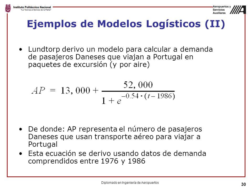 Ejemplos de Modelos Logísticos (II)