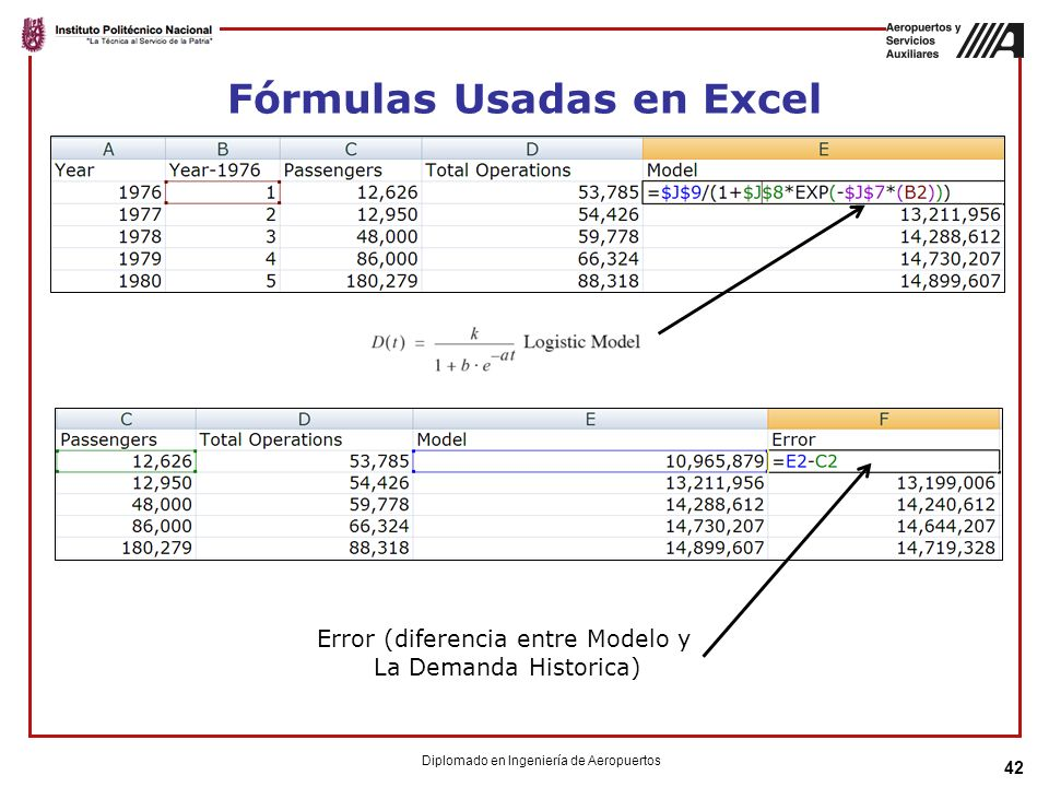 Fórmulas Usadas en Excel