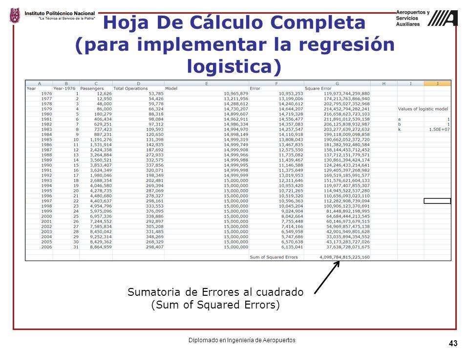 Hoja De Cálculo Completa (para implementar la regresión logistica)