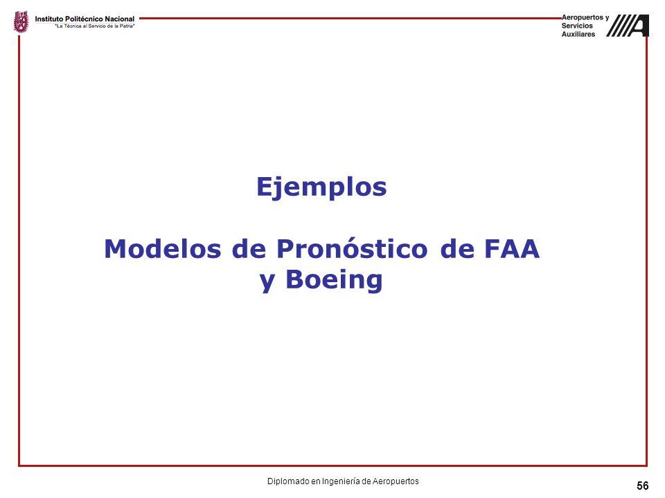 Ejemplos Modelos de Pronóstico de FAA y Boeing
