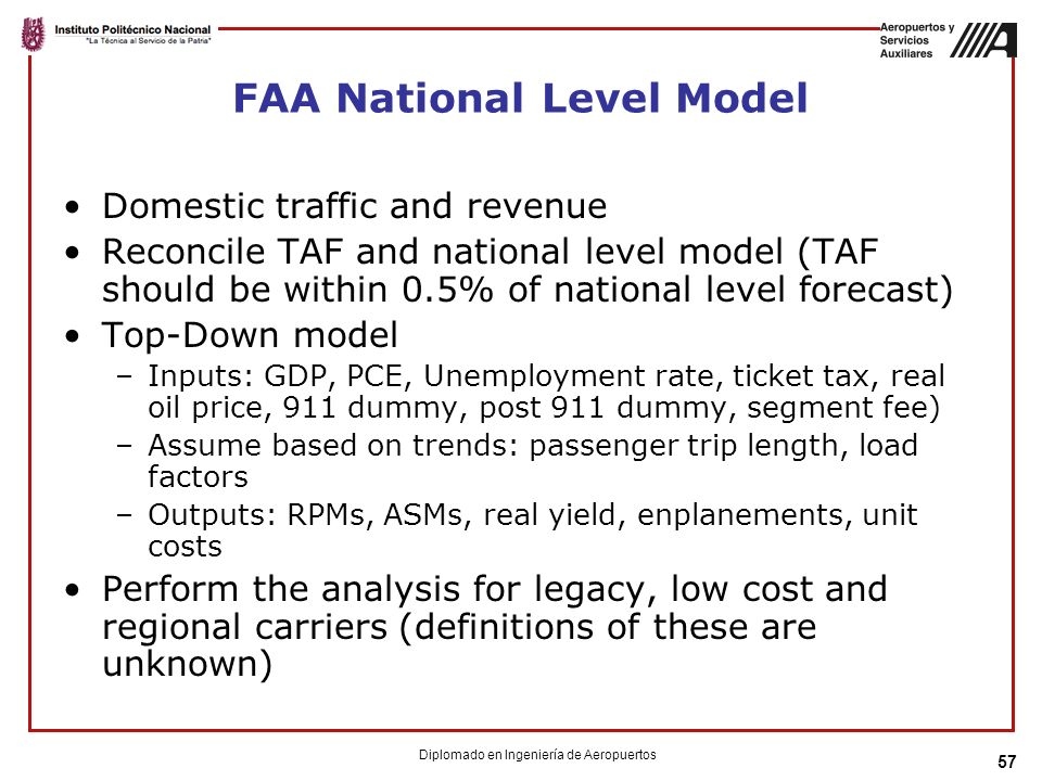 FAA National Level Model