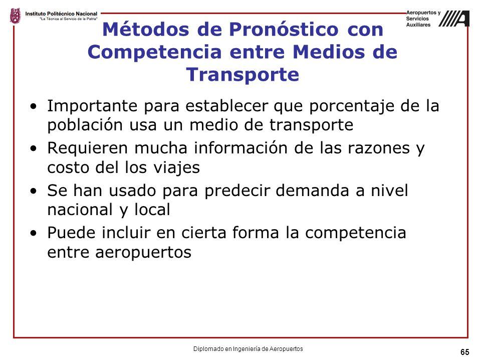 Métodos de Pronóstico con Competencia entre Medios de Transporte