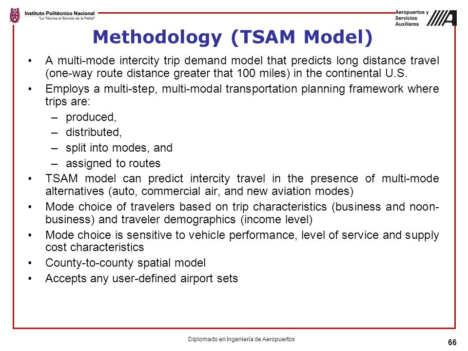 Methodology (TSAM Model)