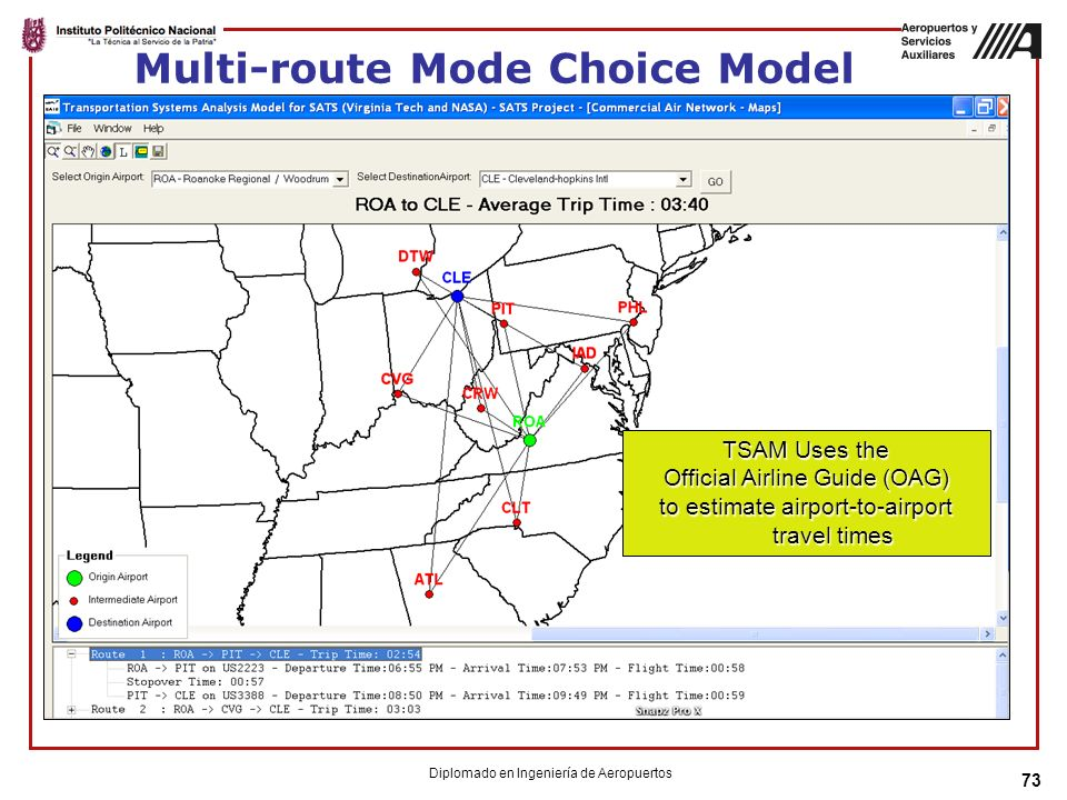 Multi-route Mode Choice Model