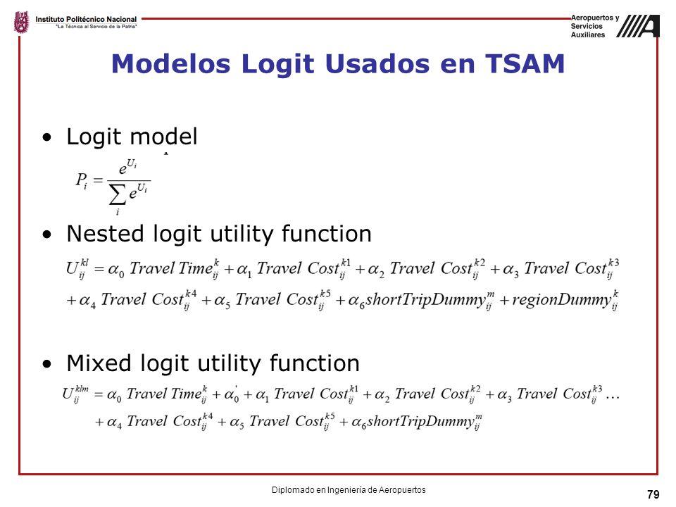 Modelos Logit Usados en TSAM