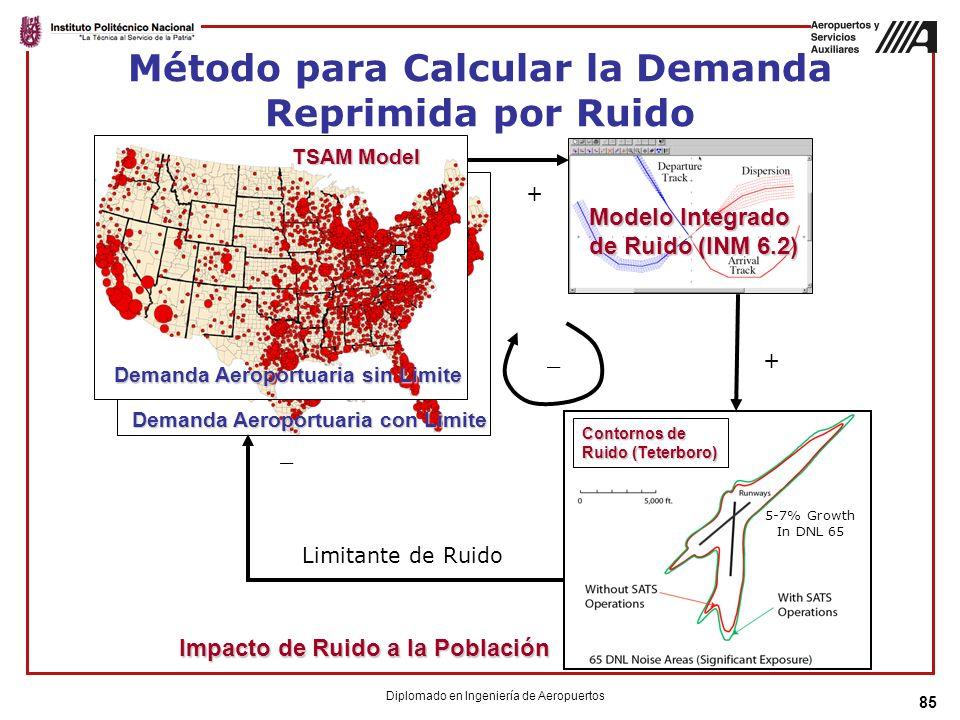 Método para Calcular la Demanda Reprimida por Ruido