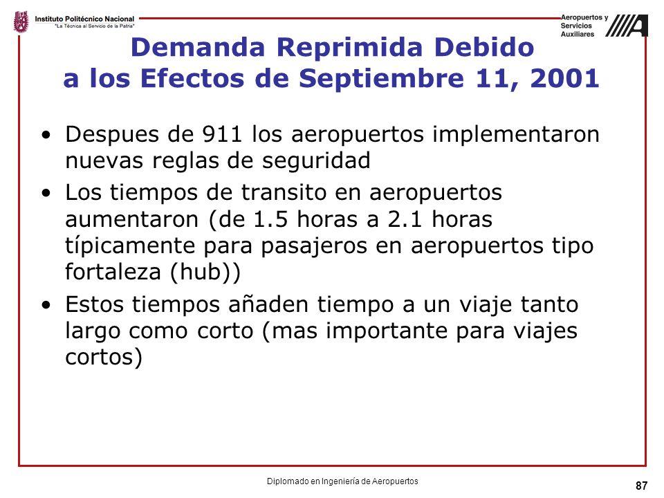 Demanda Reprimida Debido a los Efectos de Septiembre 11, 2001