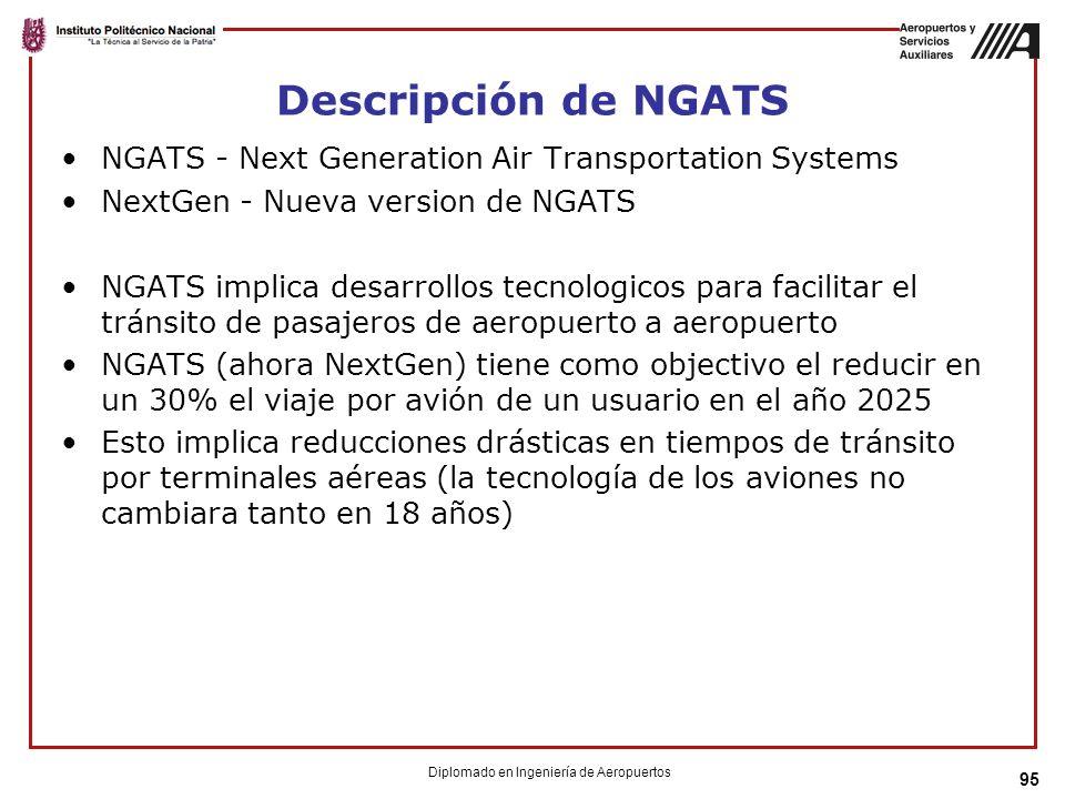 Diplomado en Ingeniería de Aeropuertos