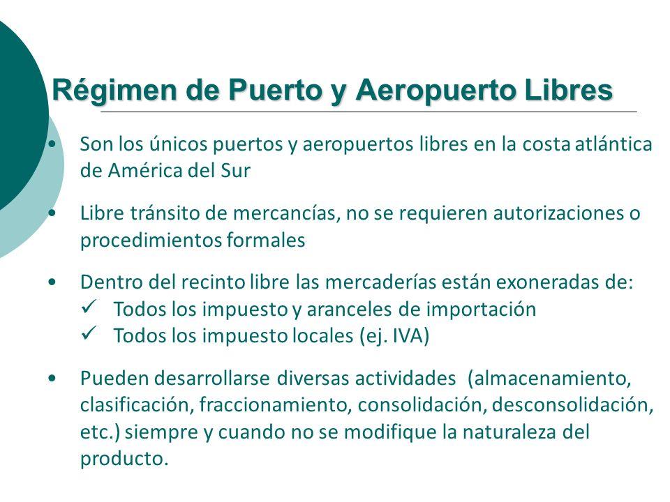 Régimen de Puerto y Aeropuerto Libres