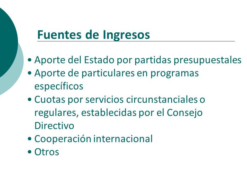 Fuentes de Ingresos Aporte del Estado por partidas presupuestales