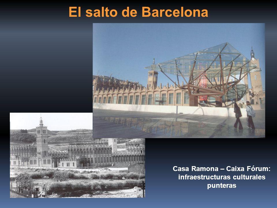 Casa Ramona – Caixa Fórum: infraestructuras culturales punteras