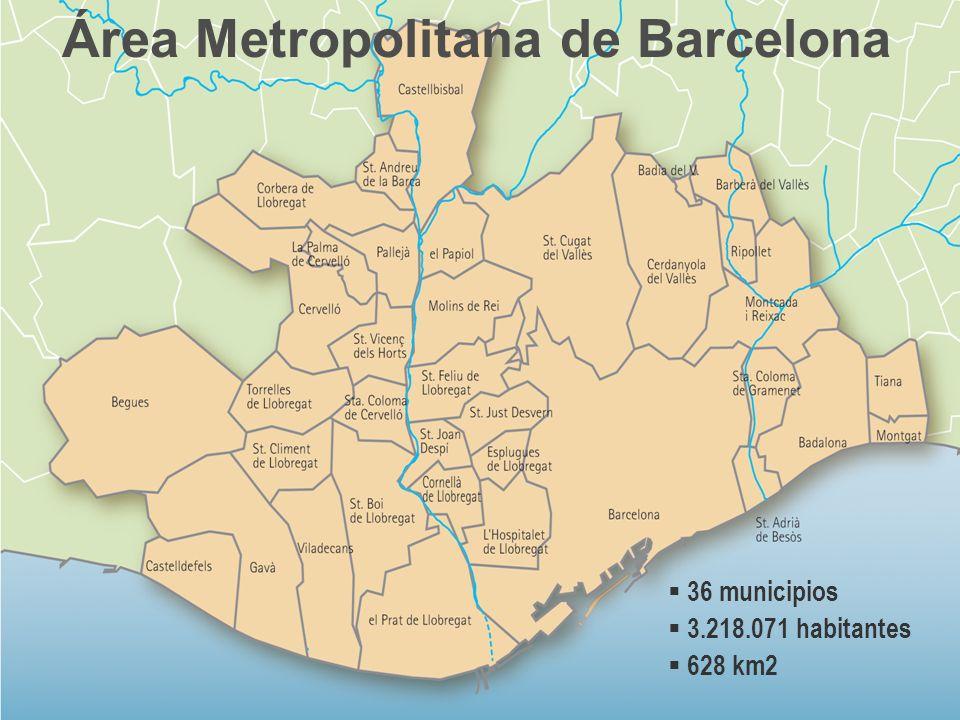 Área Metropolitana de Barcelona