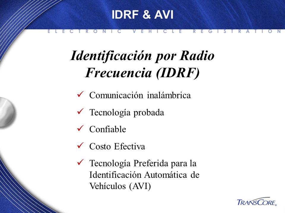 Identificación por Radio Frecuencia (IDRF)