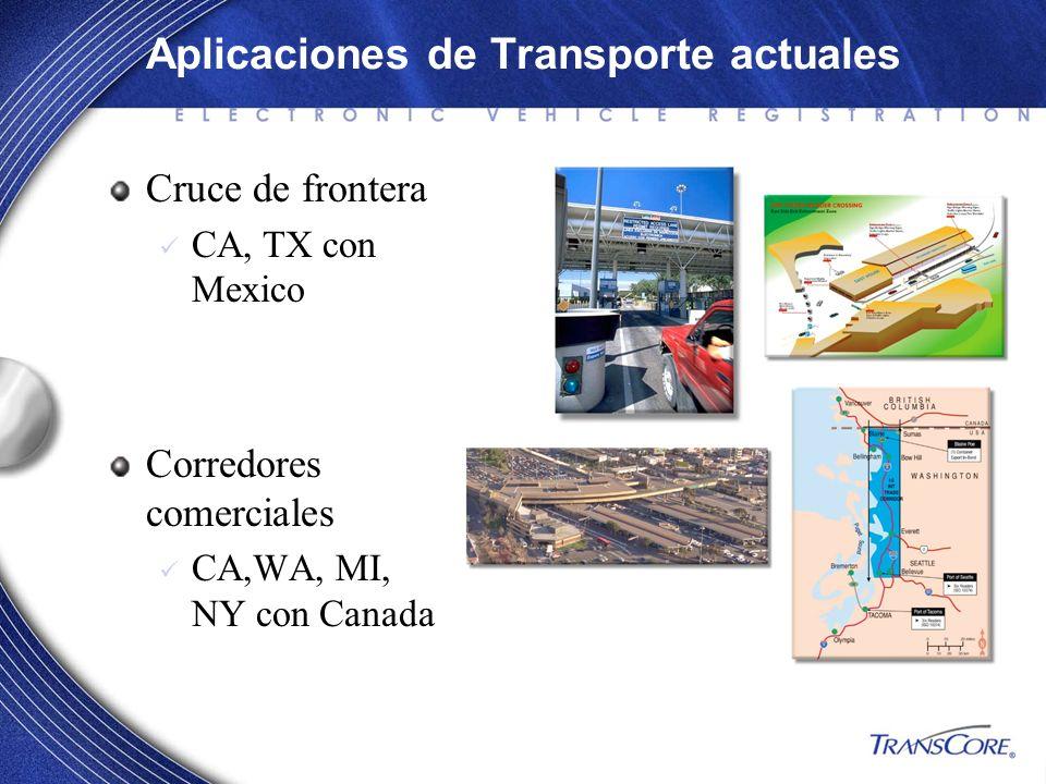 Aplicaciones de Transporte actuales