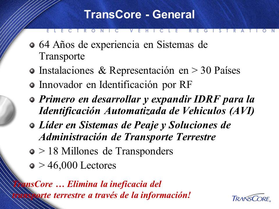 TransCore - General 64 Años de experiencia en Sistemas de Transporte