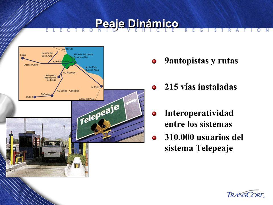 Peaje Dinámico 9autopistas y rutas 215 vías instaladas
