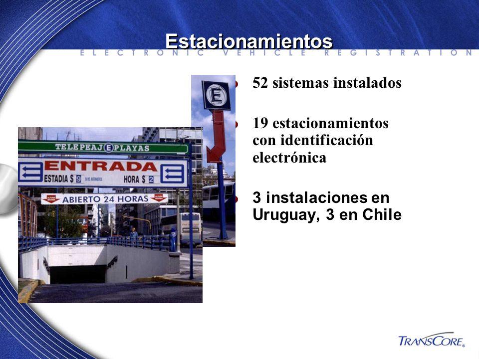 Estacionamientos 52 sistemas instalados