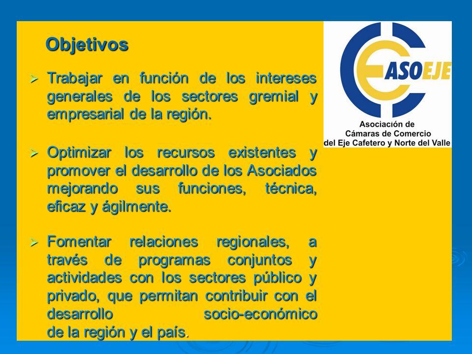 ObjetivosTrabajar en función de los intereses generales de los sectores gremial y empresarial de la región.