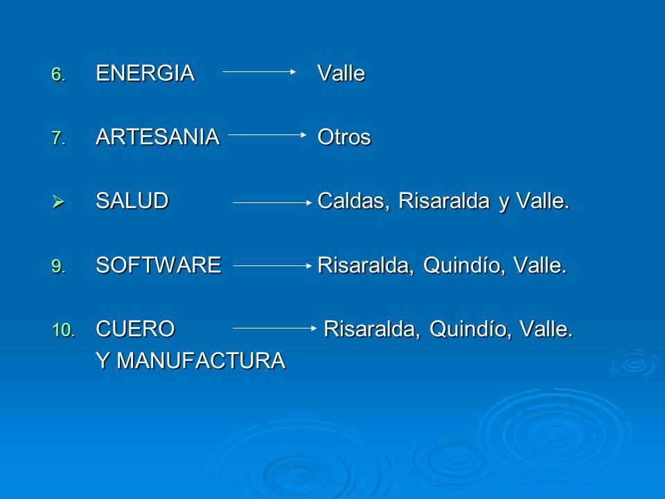 ENERGIA Valle ARTESANIA Otros. SALUD Caldas, Risaralda y Valle. SOFTWARE Risaralda, Quindío, Valle.