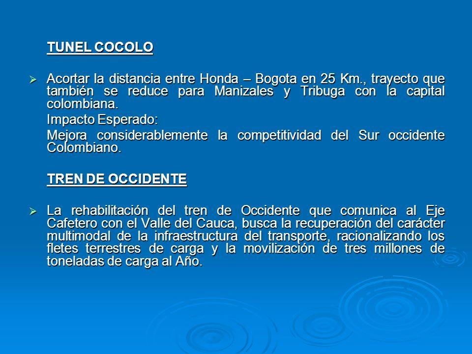 TUNEL COCOLO Acortar la distancia entre Honda – Bogota en 25 Km., trayecto que también se reduce para Manizales y Tribuga con la capital colombiana.