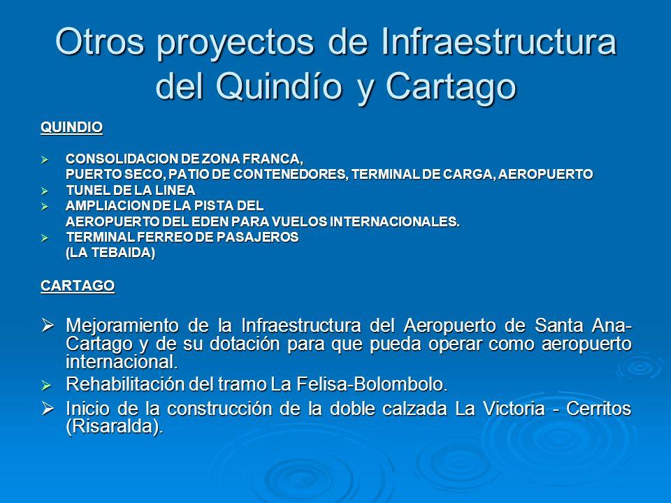Otros proyectos de Infraestructura del Quindío y Cartago