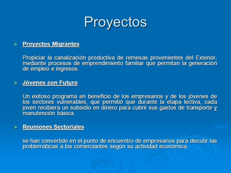 Proyectos Proyectos Migrantes