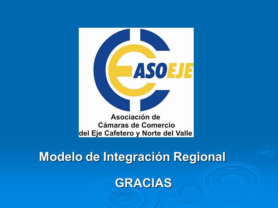 Modelo de Integración Regional