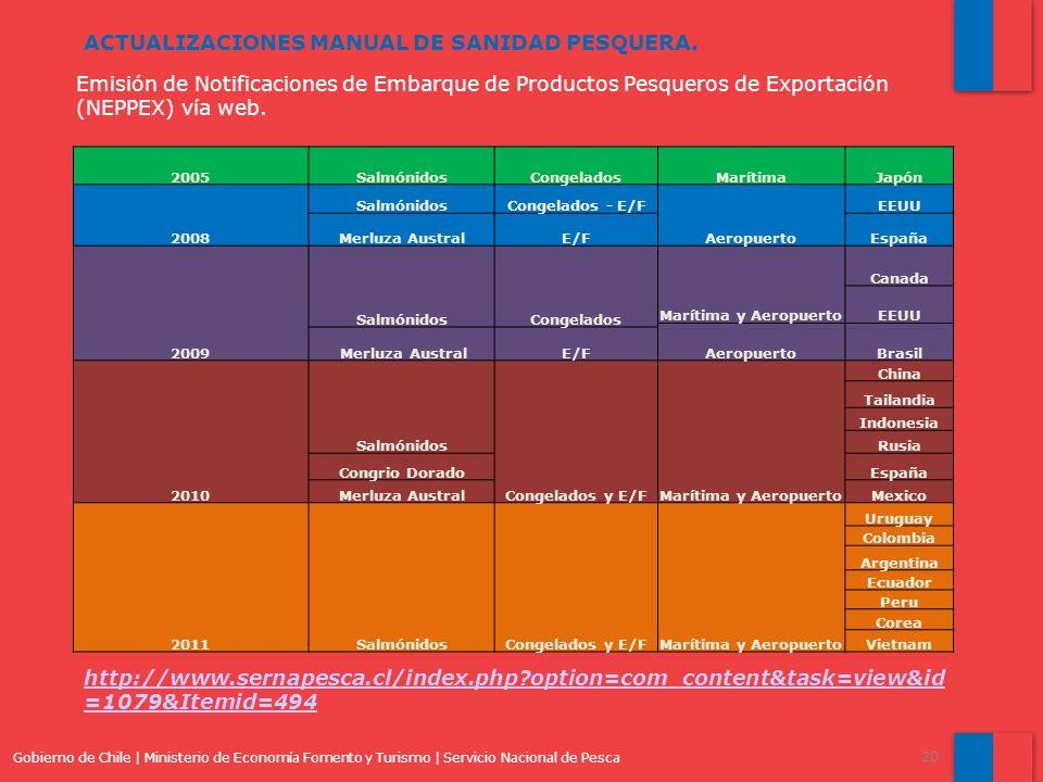 Cobertura: ACTUALIZACIONES MANUAL DE SANIDAD PESQUERA.