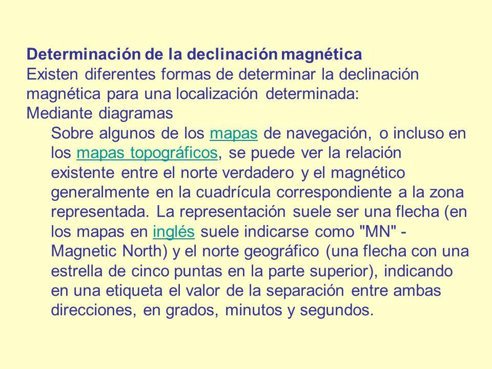 Determinación de la declinación magnética