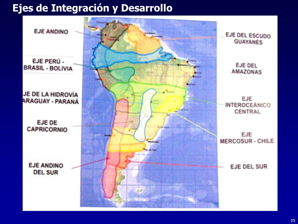 Ejes de Integración y Desarrollo