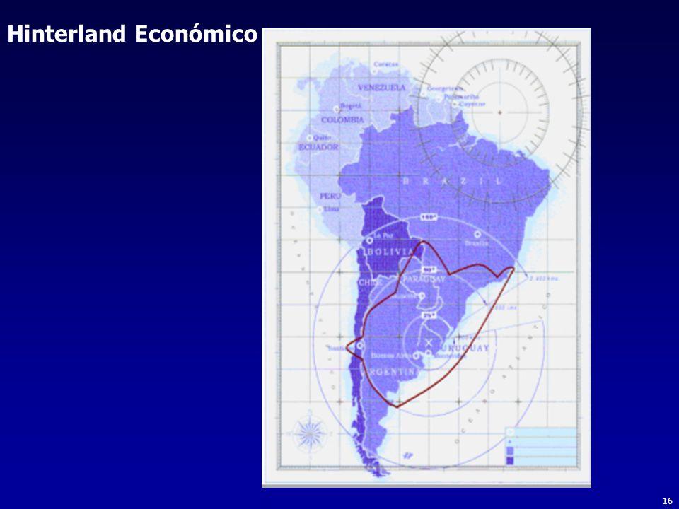 Hinterland Económico