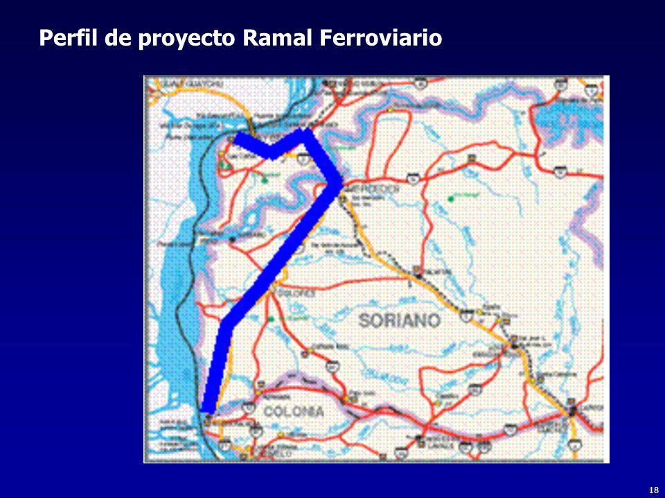 Perfil de proyecto Ramal Ferroviario